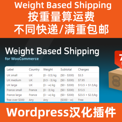 满重包邮Weight-Based-Shipping
